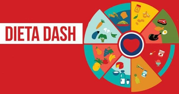 Dez fatos revelantes da dieta Dash